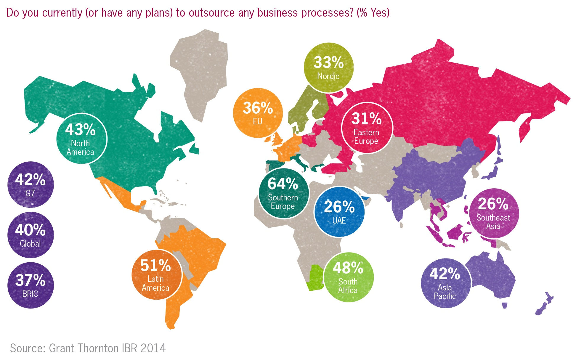 IBR Grant thornton global map businesses plan to outsource processes